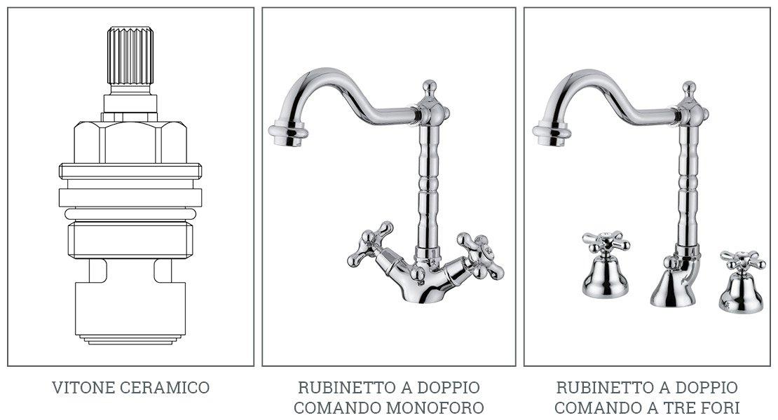 Rubinetto Monoforo Con Due Comandi.Guida Alla Rubinetteria Iperceramica