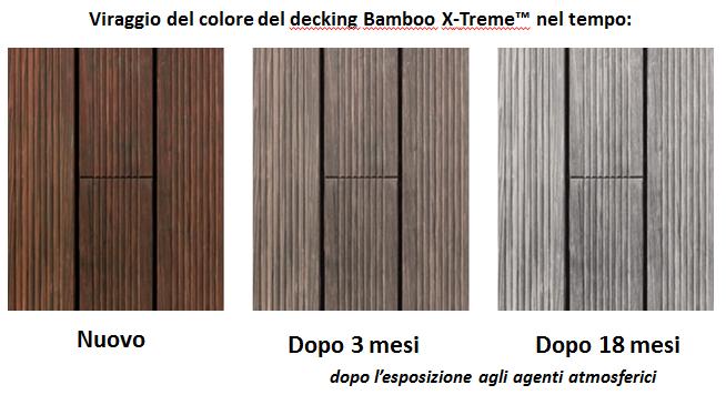 Decking parquet per esterni iperceramica for Impregnante per legno esterno prezzi